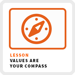 Lesson-Values-Are-Your-Compass